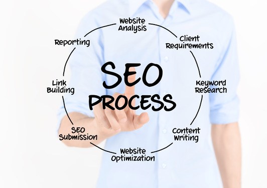 SEO - Search Engine Optimisation Packages Australia